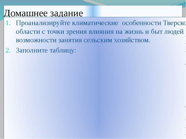 Домашнее задание Проанализируйте климатические особенности Тверской области с...
