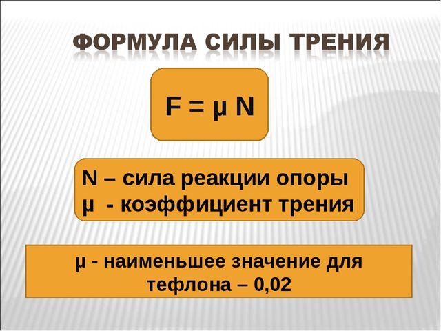 F = µ N N – сила реакции опоры µ - коэффициент трения µ - наименьшее значение...