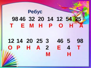 Ребус 12 О 14 Р 20 Н 25 А 32 М 46 Е 54 Н 98 Т 46 32 20 14 12 54 25 Т Е М Н Р
