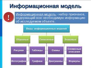 Информационная модель Информационная модель - набор признаков, содержащий всю