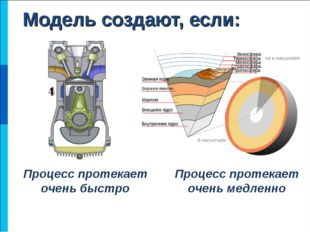 Модель создают, если: Процесс протекает очень быстро Процесс протекает очень