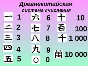 Древнекитайская система счисления 1 2 3 4 5 6 7 8 9 0 O 10 100 1 000 10 000