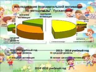 * Исследование познавательной мотивации по методике Н.Г. Лускановой 2013- 201