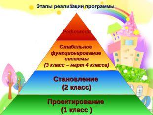 Проектирование (1 класс ) Стабильное функционирование системы (3 класс – март