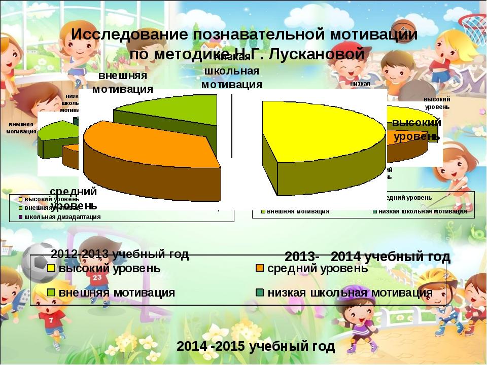 * Исследование познавательной мотивации по методике Н.Г. Лускановой 2013- 201...