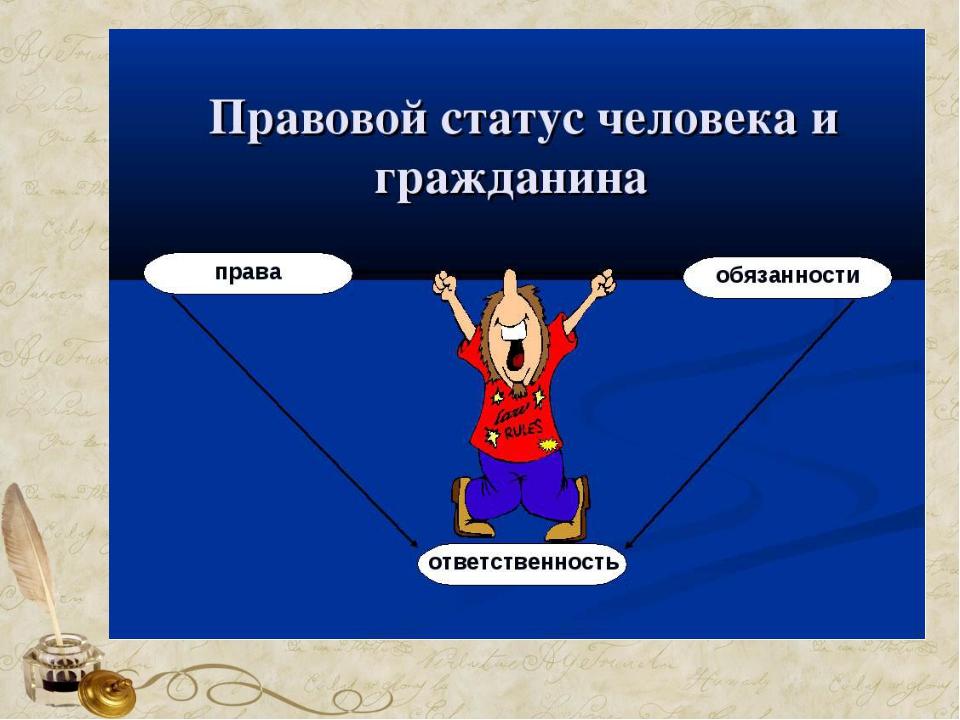 Картинки для презентации правовой статус