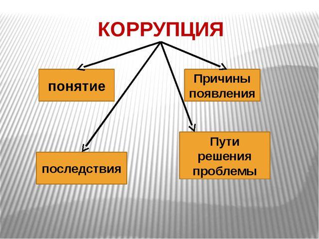 КОРРУПЦИЯ понятие Причины появления последствия Пути решения проблемы