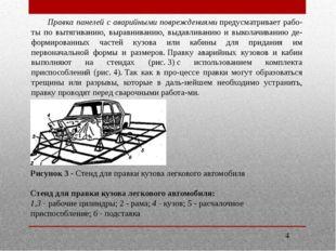 Правка панелей с аварийными повреждениямипредусматривает работы по вытягива