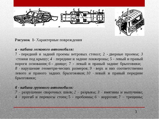 Рисунок 1- Характерные повреждения а-кабина легкового автомобиля: 7 -пере...