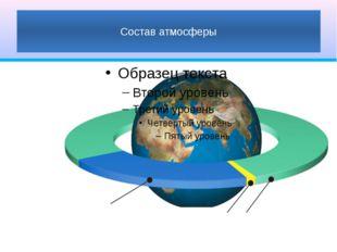 Строение атмосферы тропосфера стратосфера км 0 20 50 100 110 400 500 800 1000