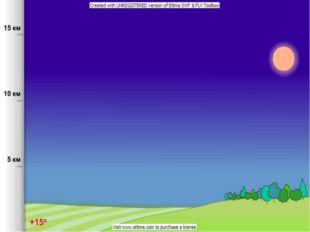 Атмосфера – воздушная оболочка Земли Где проходят границы слоёв и какая толщи