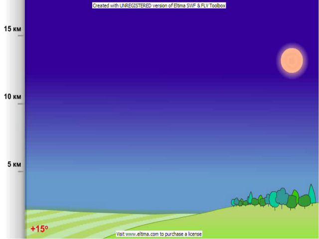 Атмосфера – воздушная оболочка Земли Где проходят границы слоёв и какая толщи...
