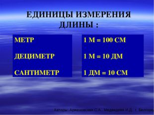 ЕДИНИЦЫ ИЗМЕРЕНИЯ ДЛИНЫ : 1 М = 100 СМ 1 М = 10 ДМ 1 ДМ = 10 СМ МЕТР ДЕЦИМЕТР