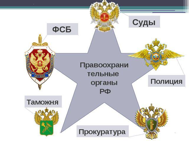 Правоохрани тельные органы РФ Суды ФСБ Полиция Прокуратура Таможня