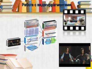 Работа с видеофрагментами