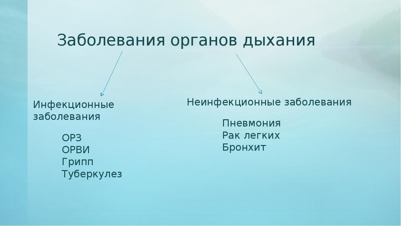 Заболевания органов дыхания Инфекционные заболевания ОРЗ ОРВИ Грипп Туберкуле...