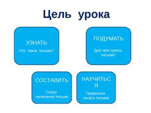 Цель урока УЗНАТЬ Что такое письмо? ПОДУМАТЬ Для чего нужны письма? СОСТАВИТЬ