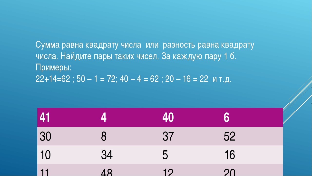 Сумма равна квадрату числа или разность равна квадрату числа. Найдите пары та...
