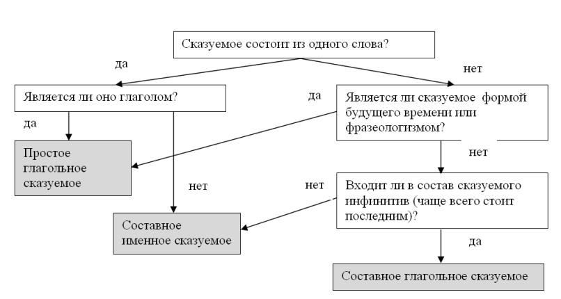 http://irort.ru/files/russ.png