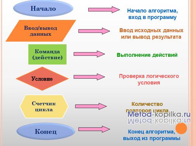 http://www.metod-kopilka.ru/pics/gor4.jpg