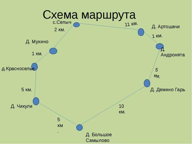 Схема маршрута Д. Большое Самылово Д. Демино Гарь Д. Андронята Д. Артошачи с....
