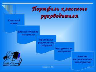 Портфель классного руководителя Классный проект Диагностические материалы Про
