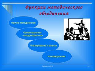 Функции методического объединения Научно-методическая Организационно - коорди