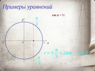 Примеры уравнений 0 x y -1 1 cos x = ½