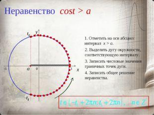 Неравенство cost > a 0 x y 1. Отметить на оси абсцисс интервал x > a. 2. Выде