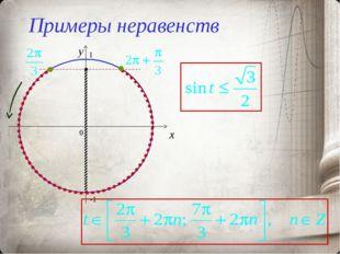 Примеры неравенств 0 x y -1 1