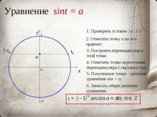 Уравнение sint = a 0 x y 2. Отметить точку а на оси ординат. 3. Построить пер