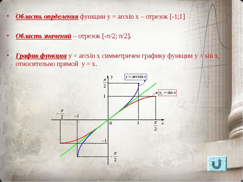 Область опрделения функции y = arcsin x – отрезок [-1;1] Область значений – о...