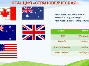 Назовите англоязычные страны и их столицы. Найдите флаги этих стран. СТАНЦИЯ