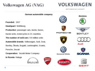 Volkswagen AG (VAG) German automobile company Founded: 1937 Headquart: Wolfsb
