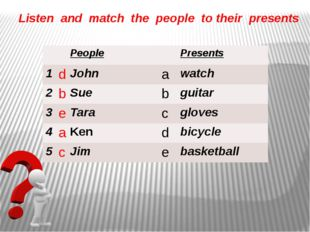 Listen and match the people to their presents People Presents 1 d John a watc