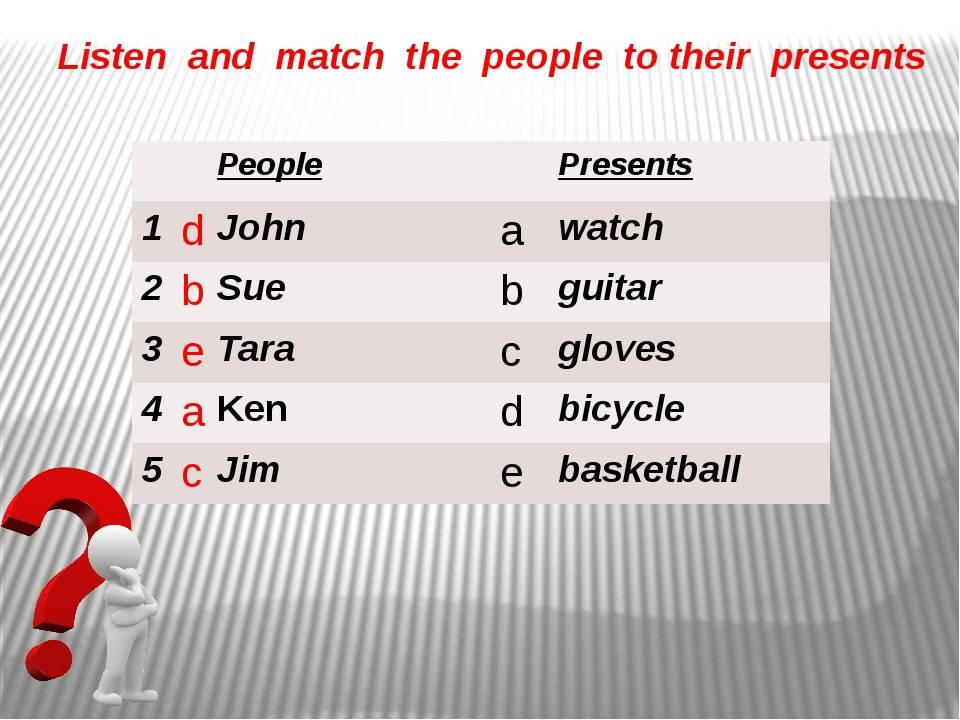 Listen and match the people to their presents People Presents 1 d John a watc...