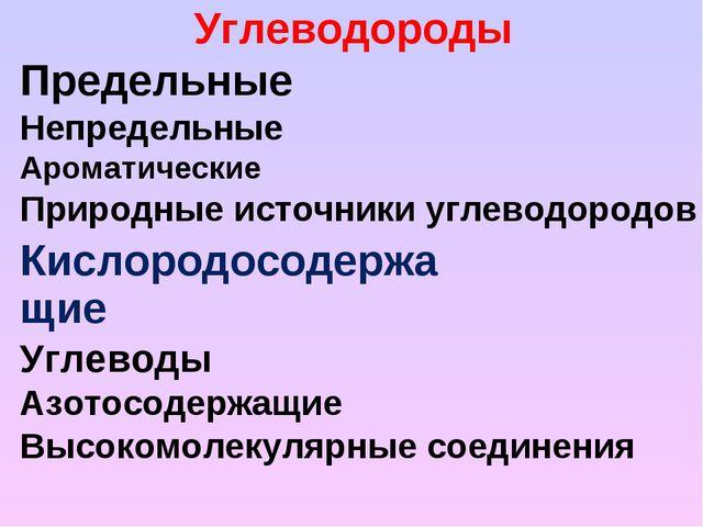 Углеводороды Предельные Непредельные Ароматические Природ...