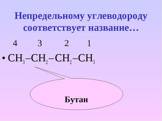Бутан Непредельному углеводороду соответствует название… 4 3 2 1 СН3 –СН2 – С...