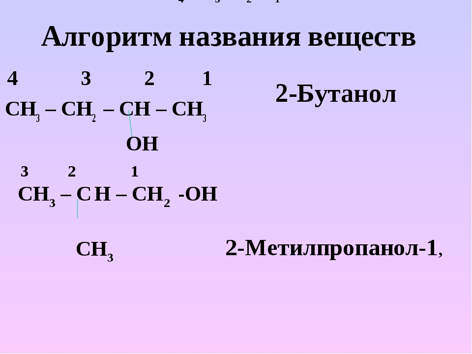 4 3 2 1 СН3 – СН2 – СН – СН3 ОН 4 3 2 1 Алгоритм названия веществ  2-Бутан...