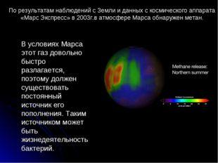 По результатам наблюдений с Земли и данных с космического аппарата «Марс Эксп