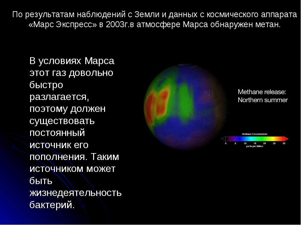 По результатам наблюдений с Земли и данных с космического аппарата «Марс Эксп...