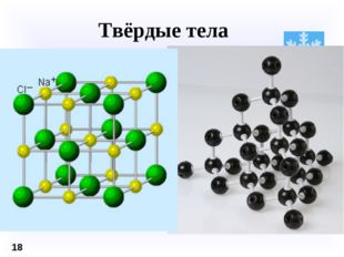 Твёрдые тела Сохраняют объём и форму Молекулы или атомы колеблются около опре