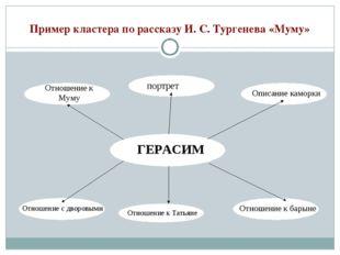 Пример кластера по рассказу И. С. Тургенева «Муму» ГЕРАСИМ Отношение к Муму п