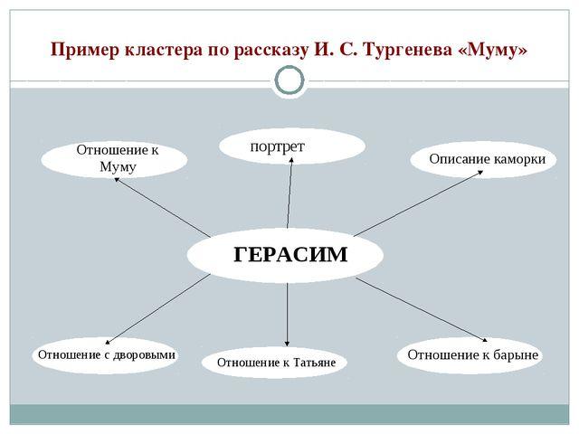 Пример кластера по рассказу И. С. Тургенева «Муму» ГЕРАСИМ Отношение к Муму п...