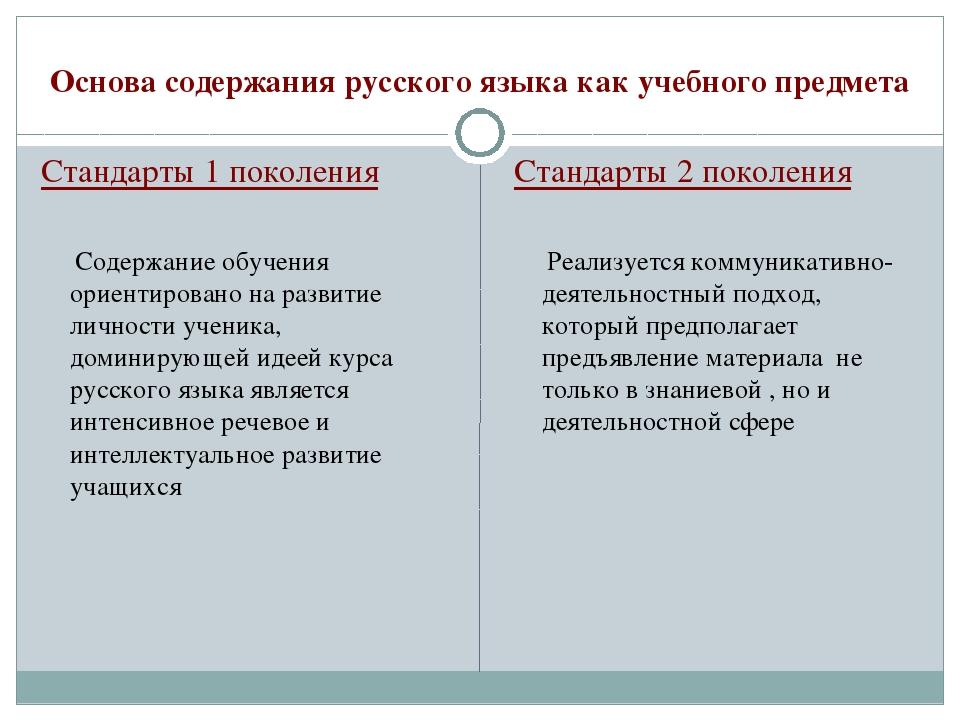 Основа содержания русского языка как учебного предмета Стандарты 1 поколения...