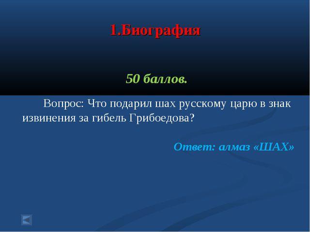 1.Биография 50 баллов. Вопрос: Что подарил шах русскому царю в знак извинени...