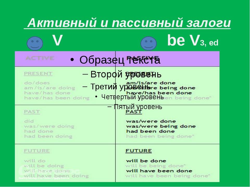 Активный и пассивный залоги V be V3, ed