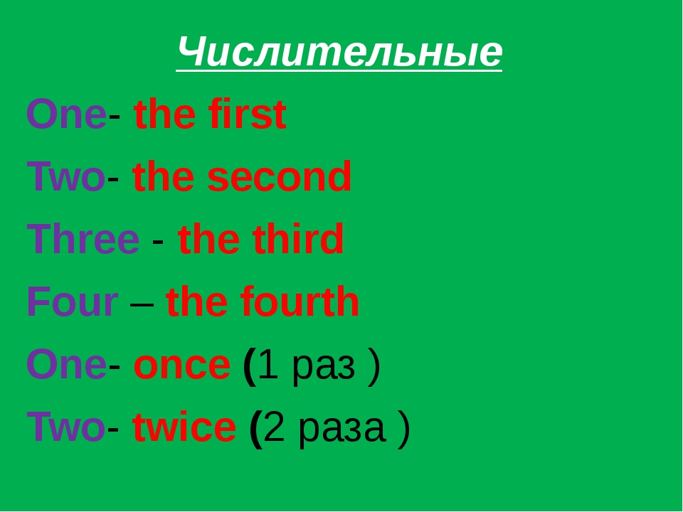 Числительные One- the first Two- the second Three - the third Four – the fou...