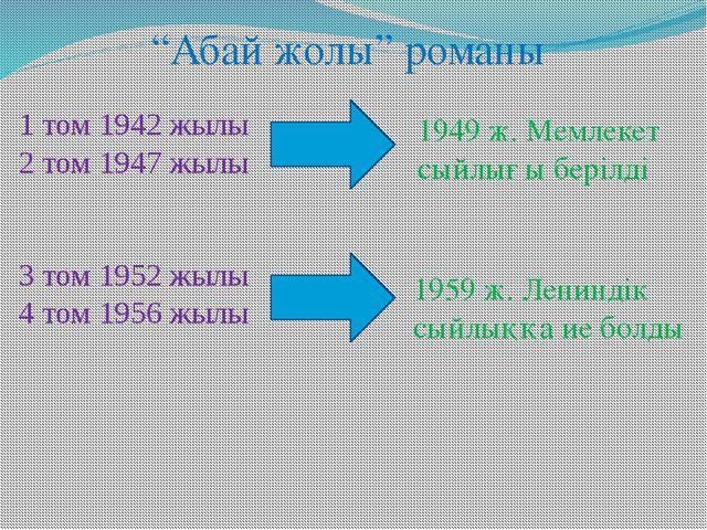 """1 том 1942 жылы 2 том 1947 жылы 3 том 1952 жылы 4 том 1956 жылы """"Абай жолы"""" р..."""