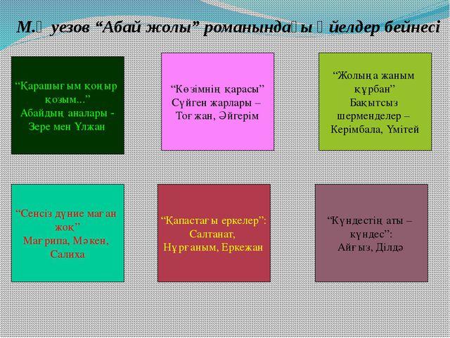 """М.Әуезов """"Абай жолы"""" романындағы әйелдер бейнесі """"Сенсіз дүние маған жоқ"""" Ма..."""
